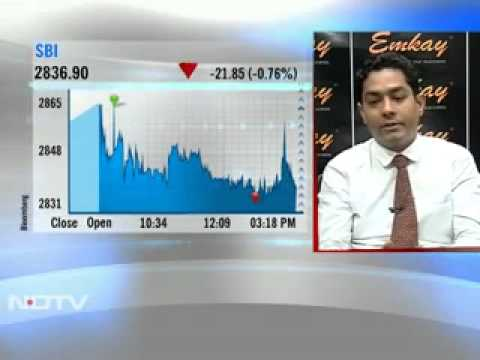 View on banking stocks (Sept 7, 2010)