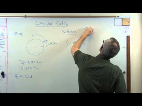 Circular Orbits - Brain Waves