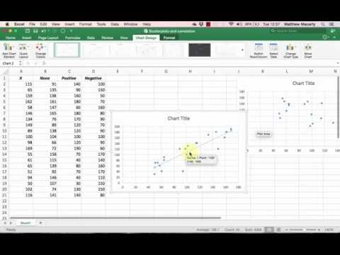 How To Make And Interpret A Scatter Plot In Excel