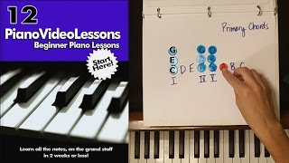 A-12   What is a chord?  How to make a chord.  Free Beginner Piano Lesson 12