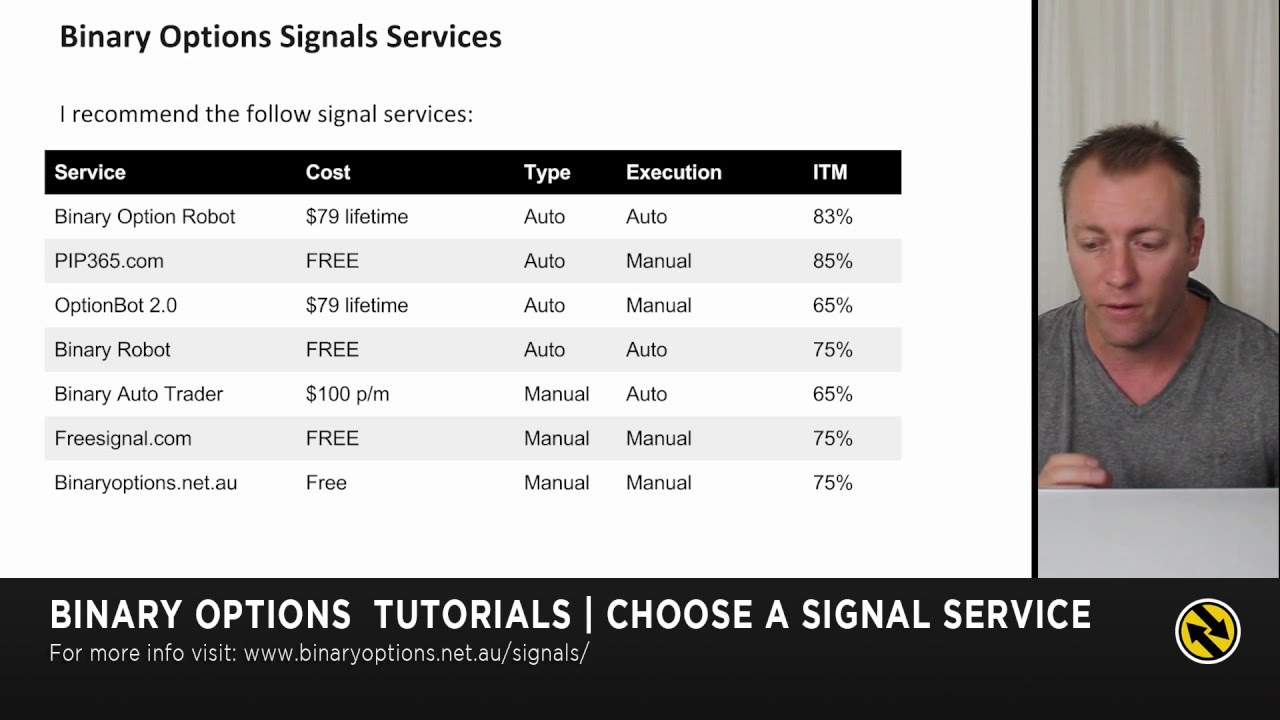 Binary options signal service free