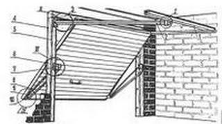 Самодельные вертикальные ворота для гаража(Рассказываю о изготовлении моих самодельных вертикальных ворот. Данные ворота были собраны и продуманы..., 2013-05-18T20:51:34.000Z)