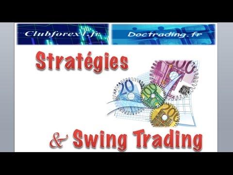 Newsletter  - stratégies et swing trading