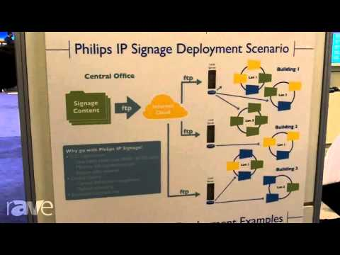 InfoComm 2013: Philips Presents its Ideas About IP Signage