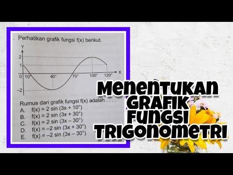 menentukan-fungsi-dari-suatu-grafik-trigonometri