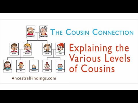 AF-049: The Cousin Connection: Explaining the Various Levels of Cousins