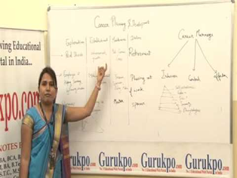 Career Planning And Career development Lecture by Ms. Divya Jangid.