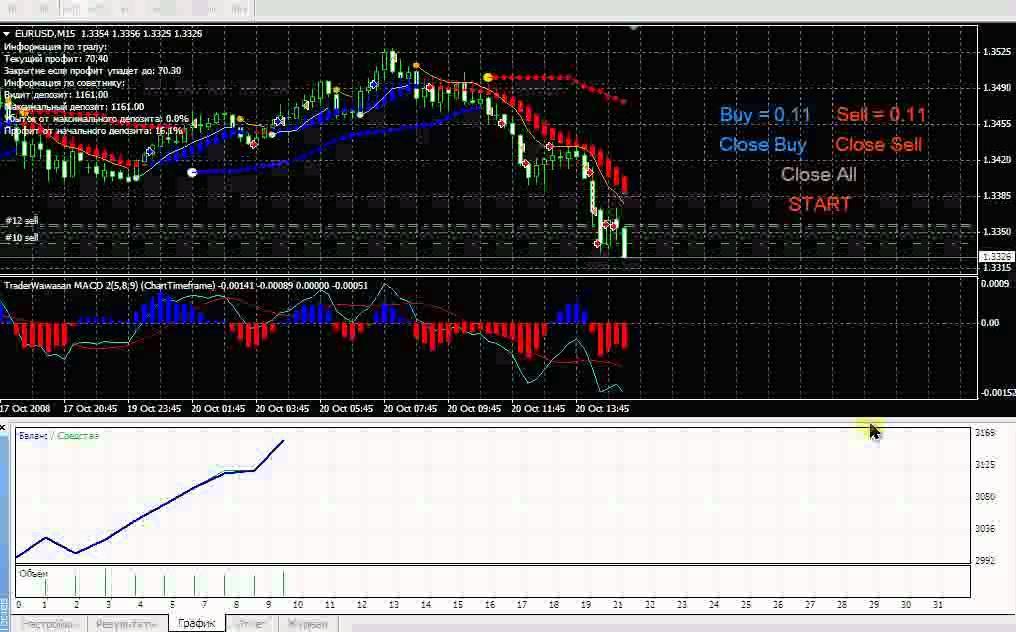Торговая система для форекс automatic manual trading system спрос и предложение форекс