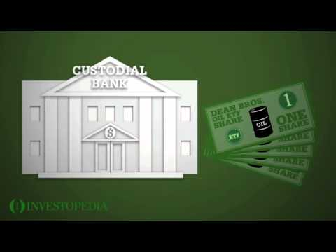 Investopedia Video: An Intro To Exchange-Traded Funds (ETFs)