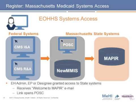 2013 06 26 12 04 Massachusetts Medicaid EHR Incentive Payment Program  Registration and Attestation
