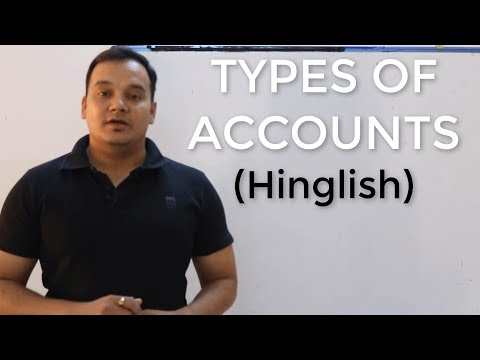 Lesson 3: Types of Accounts and Accounting Process