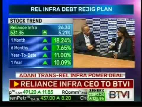 RInfra CEO Lalit Jalan's interview telecast by BTVi on 22.12.2017 at 10.31AM