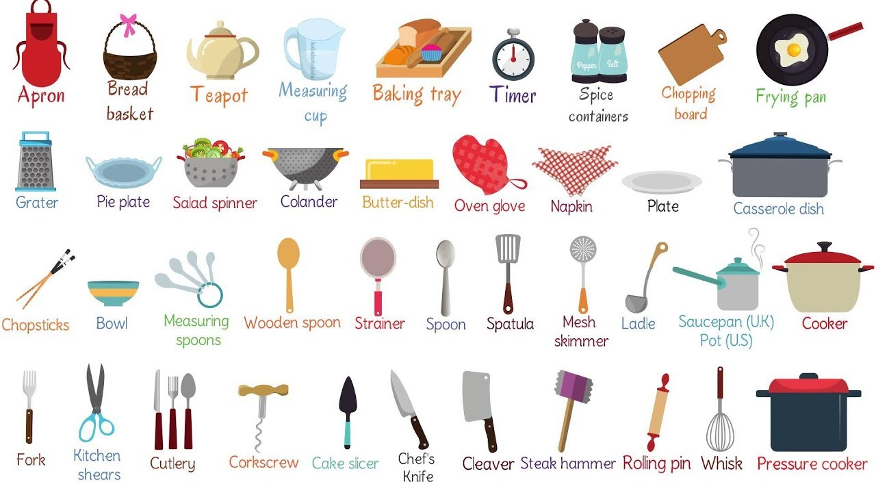 Kids Vocabulary Kitchen Utensils Vocabulary Learn Things In The