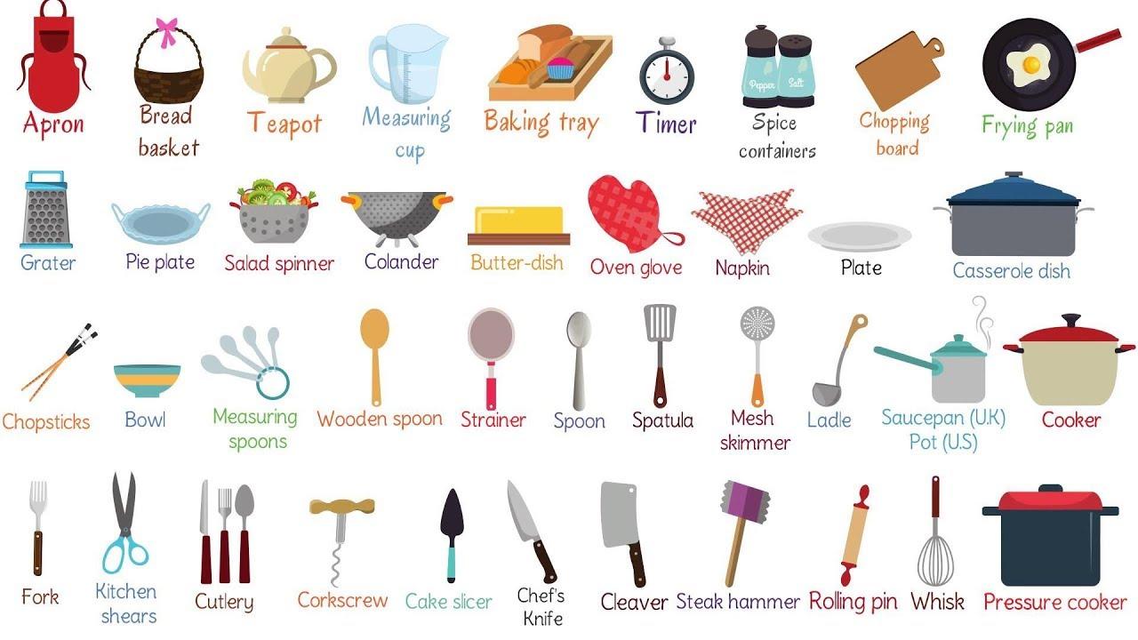 Kitchenware Kitchen Vocabulary Words With Pictures 7esl
