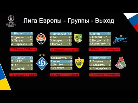 Сравним все выходы из групп Лиги Европы (Украина - Россия).