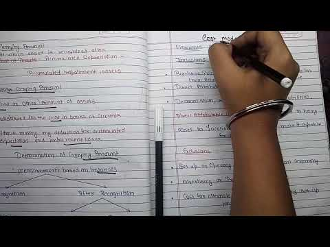 #94 AS 10 | Property Plant And Equipment | Financial Accounting |