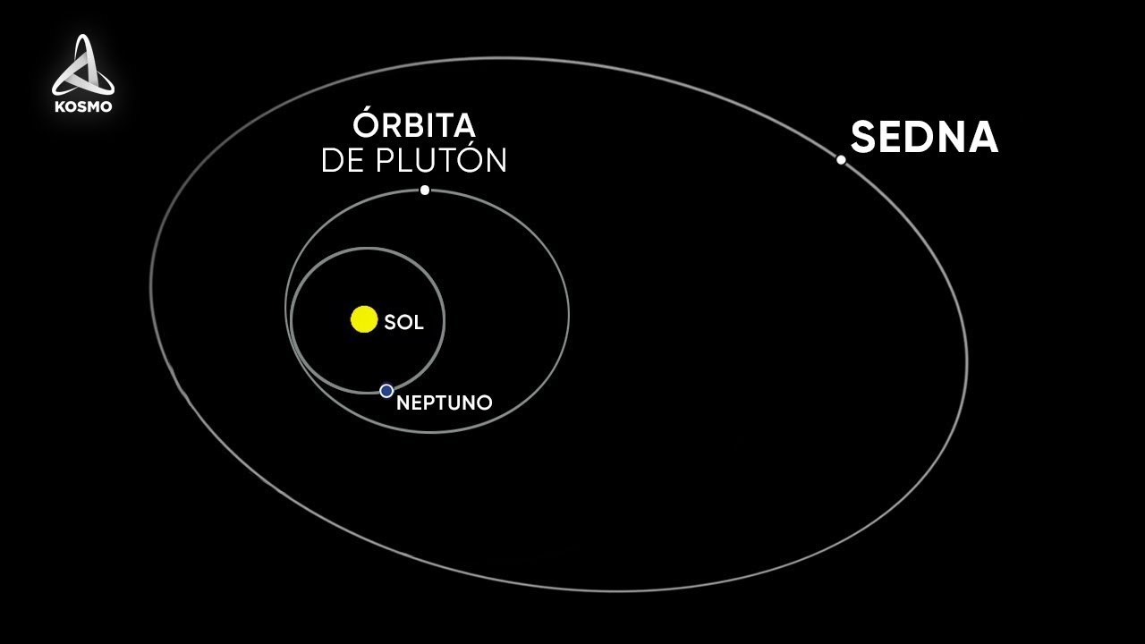 ¿Qué esconde el objeto MÁS REMOTO del Sistema solar? SEDNA.