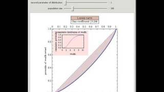Lorenz Curves and the Gini Coefficient