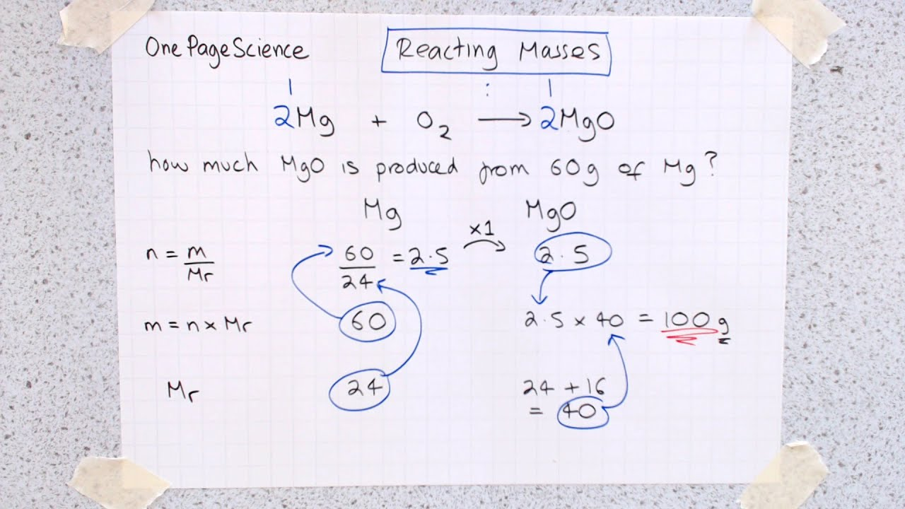 Calculating Masses In Reactions Gcse Aqa C2a Youtube
