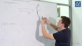 11 класс, 1 урок, Явление электромагнитной индукции