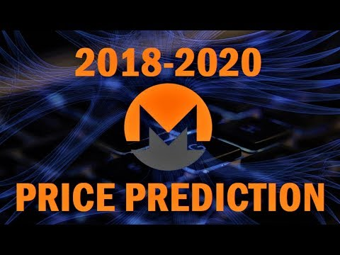 MONERO (XMR) Real Price Prediction 2018-2020