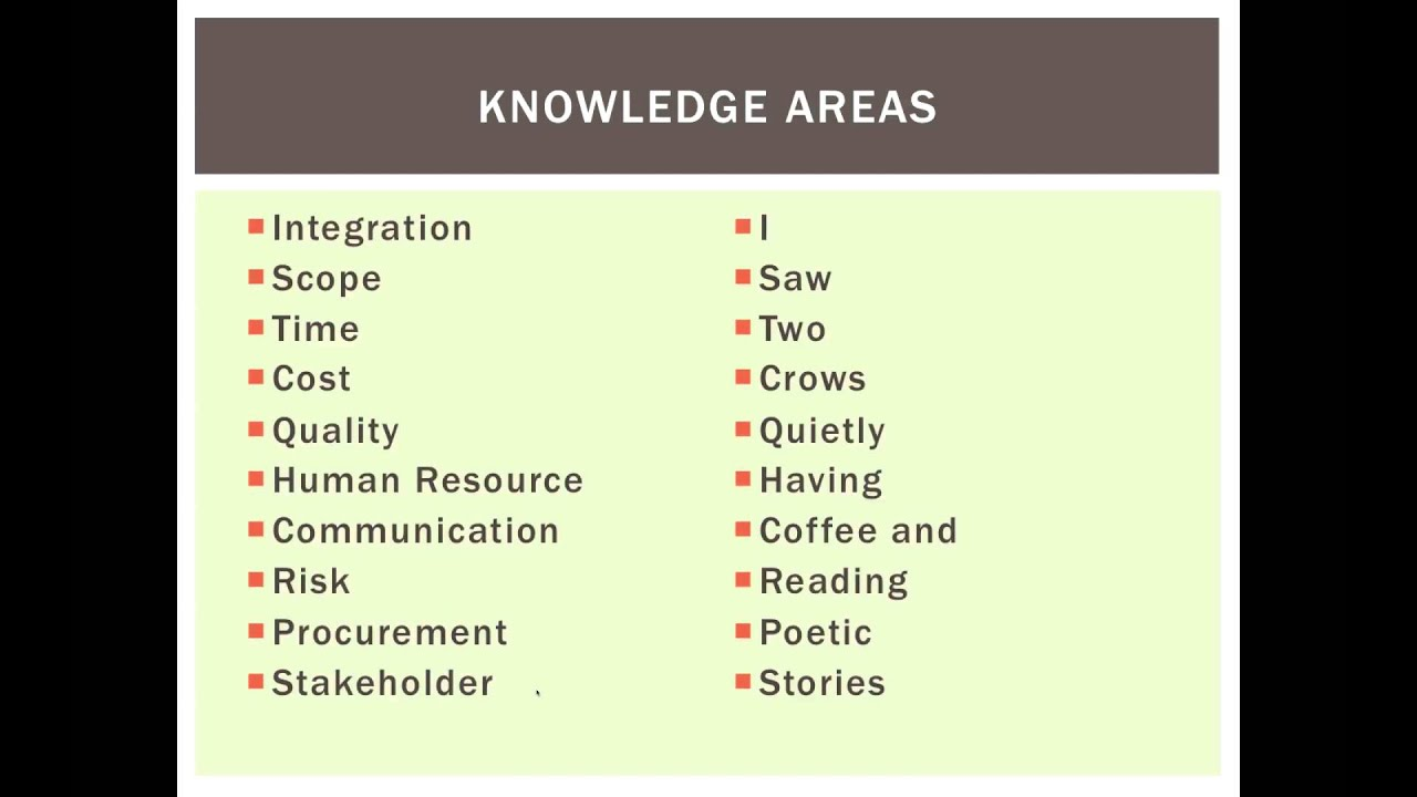 Pmp How To Remember Knowledge Areas Chart Mnemonic Youtube