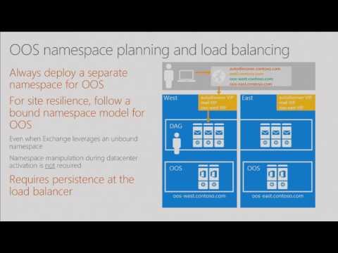 Microsoft Ignite 2016 Understand The Microsoft Exchange Server 2016 Architecture