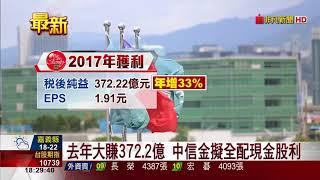 【非凡新聞】去年大賺372.2億 中信金擬全配現金股利