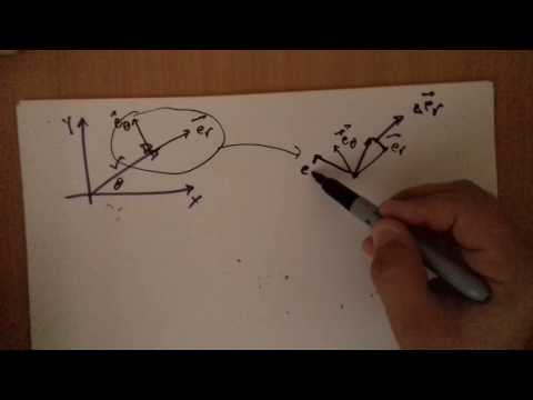 Velocity and Acceleration in Polar Coordinates.