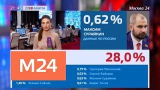 Смотреть видео Столичные наблюдатели следят за подсчетом голосов на выборах - Москва 24 онлайн