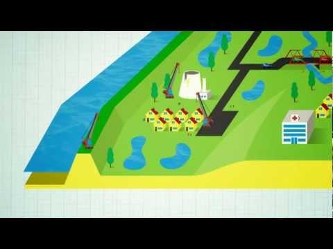 RLI video 'Tijd voor waterveiligheid'