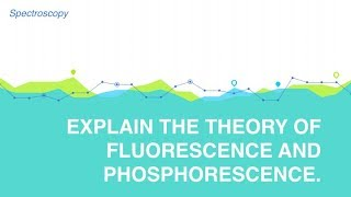 Explain the theory of  Fluorescence and Phosphorescence? | Analytical Chemistry