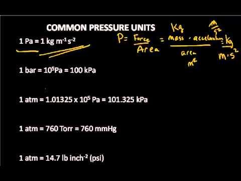 Pressure Units Defined