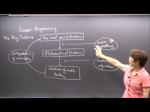 Linear Programming,  Lecture 1. Introduction, simple models, graphic solution