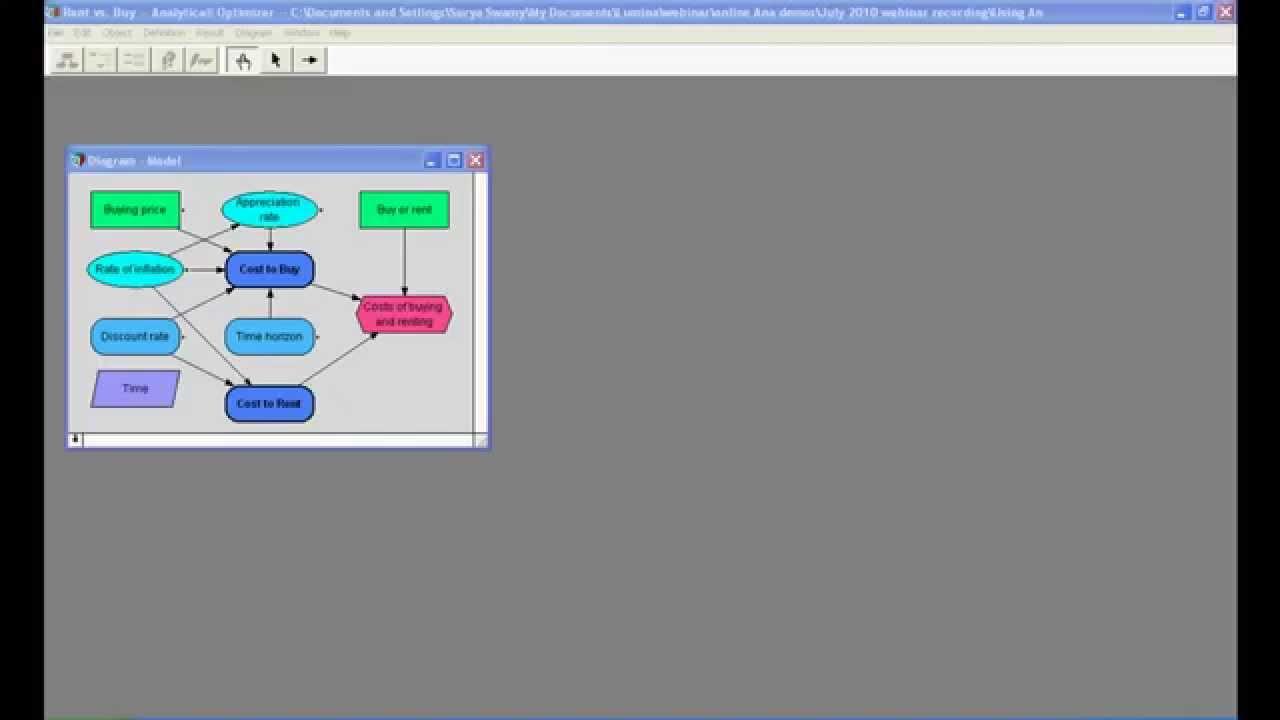 influence diagram approach [ 1280 x 720 Pixel ]