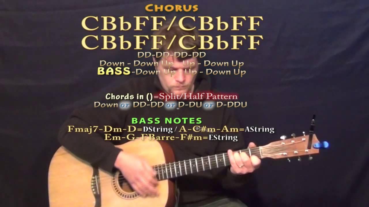 Budapest George Ezra Guitar Lesson Chord Chart Youtube