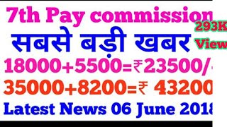 seventh pay commission latest news for Central Govt employees June 2018 by Sab kuch Milega