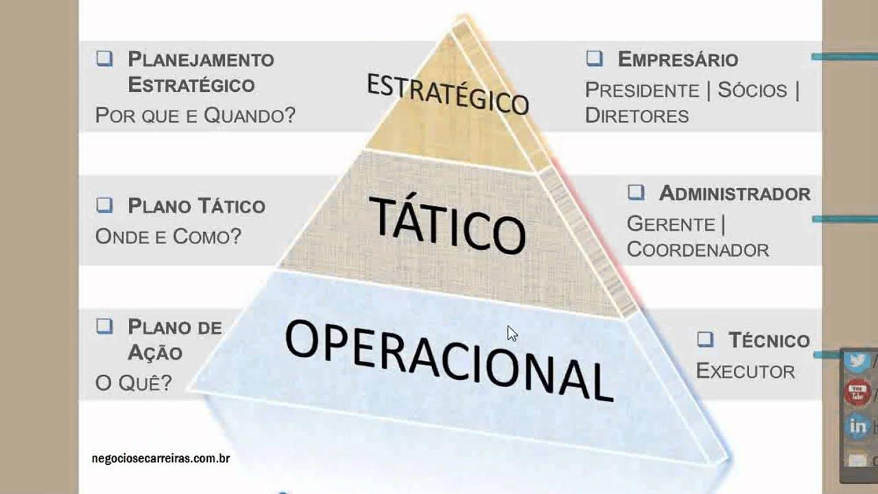 Planejamento estratégico para organizar o setor de patrimônio do serviço público 8