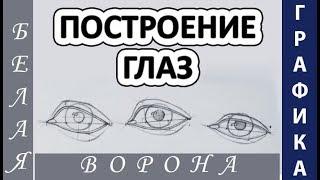 Как ПРАВИЛЬНО рисовать (нарисовать) ГЛАЗА. Обучающий урок по основам построения глаз. Часть 1.