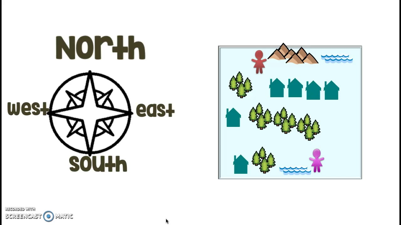 small resolution of Maps Skills: a Compass Rose - YouTube