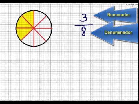 Las Fracciones- Elementos/Fracciones/Matematicas Cuarto Primaria ...