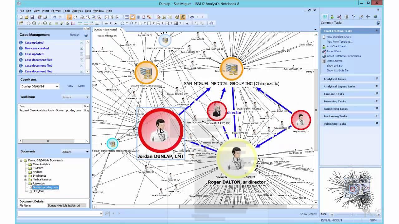 Healthcare Provider Fraud Ibm Case Manager I2 Watson