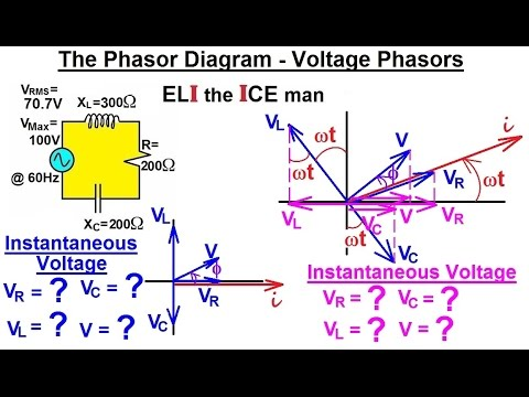 Physics em rcl circuits phasors alternating currents 16 of physics em rcl circuits phasors alternating currents 16 of 24 phasor diagram voltage pha ccuart Image collections