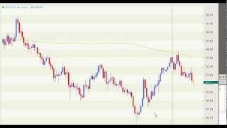 Forex Excel Options tutorial