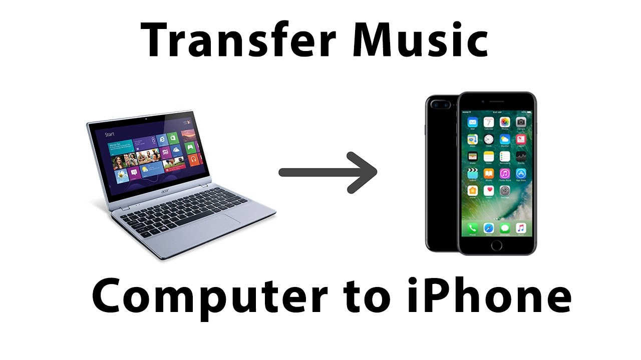 transfer music to iphone how to transfer from computer to iphone 7 7 plus 6 16294