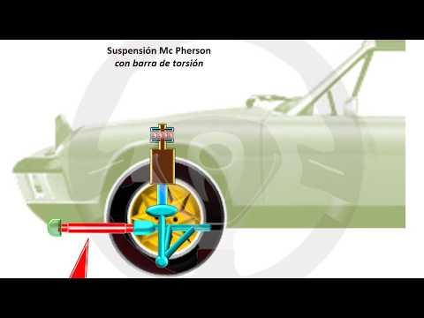 INTRODUCCIÓN A LA TECNOLOGÍA DEL AUTOMÓVIL - Módulo 10 (12/18)