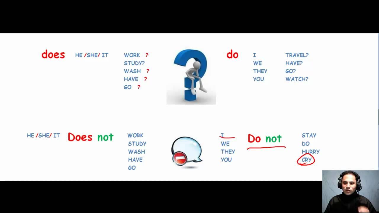 do and does explicacion en español - YouTube