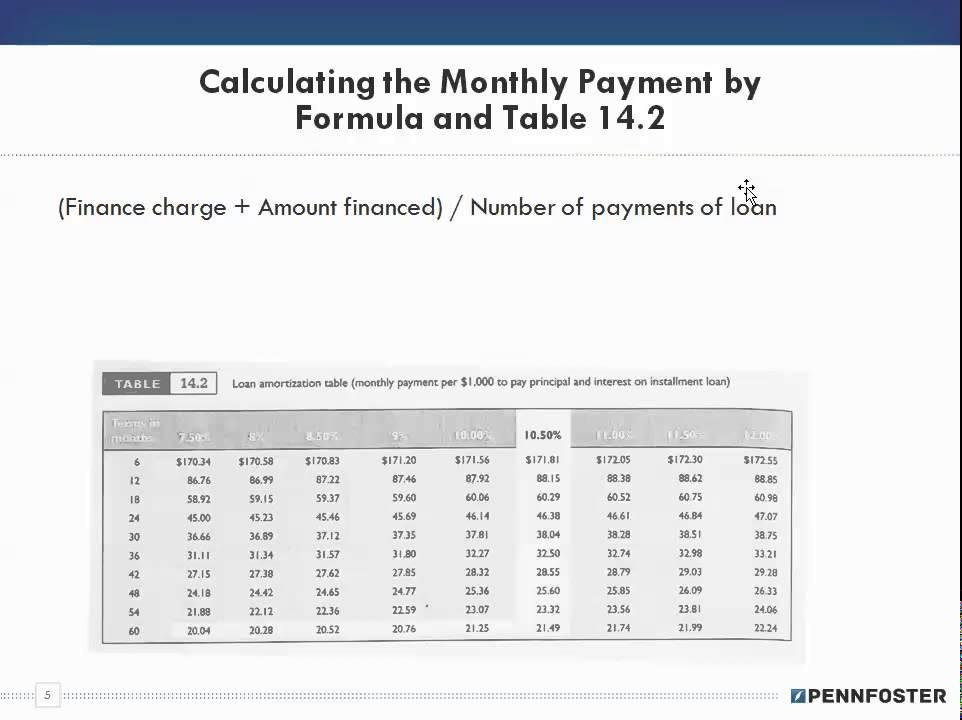 Math For Business Ch 10 Installment Loans