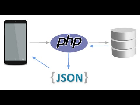 JSON Webservices in PHP - A Simple Registration Page and Login page Example from Scratch