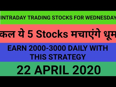 intraday-trading-strategy-for-22-april-2020-|-with-chart-explanation